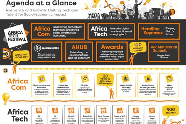 Africa Tech Festival